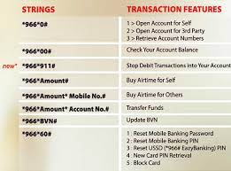 Zenith Mobile Banking USSD Codes.
