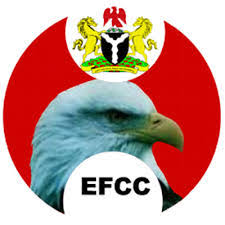 Functions of efcc. Some vital facts