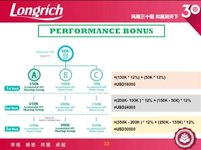 longrich compensation plans